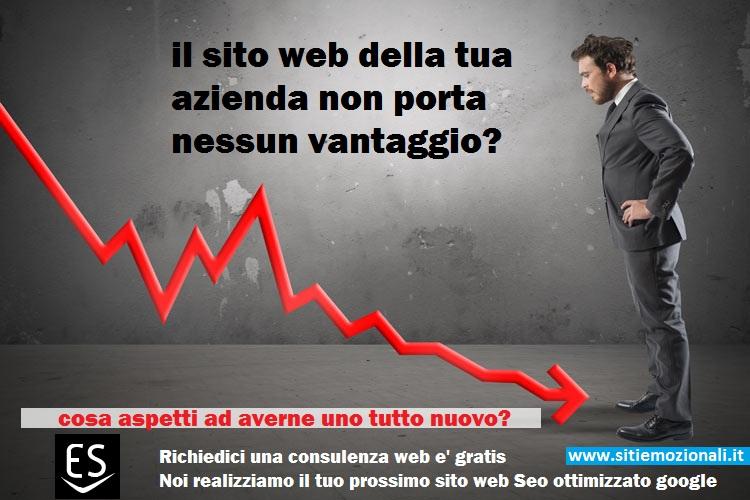 Realizzazione siti internet Milano