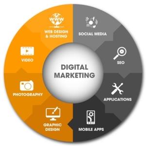 consulenza web marketing milano