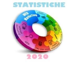 statistiche web marketing 2020